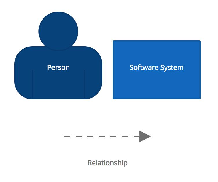 A simple diagram