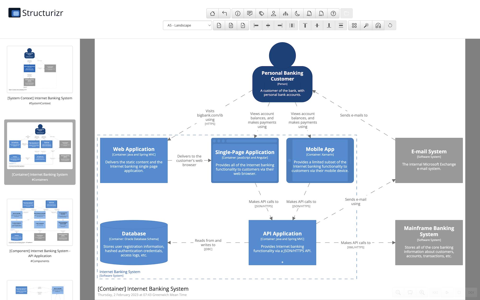 Structurizr Lite - diagrams
