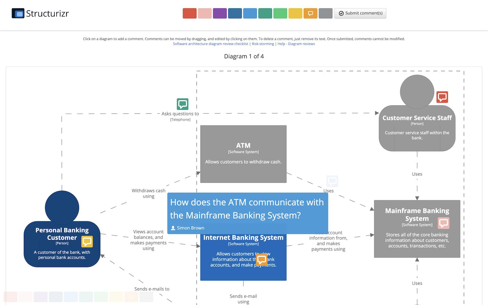 A diagram review of a workspace diagram