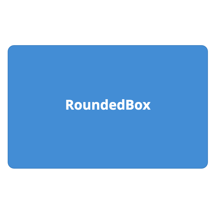 Rounded Box